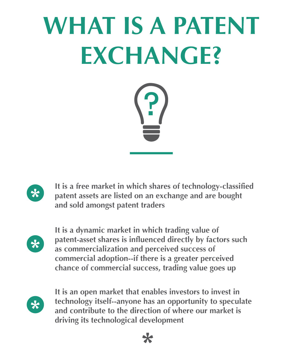 What-is-Patent-Exchange