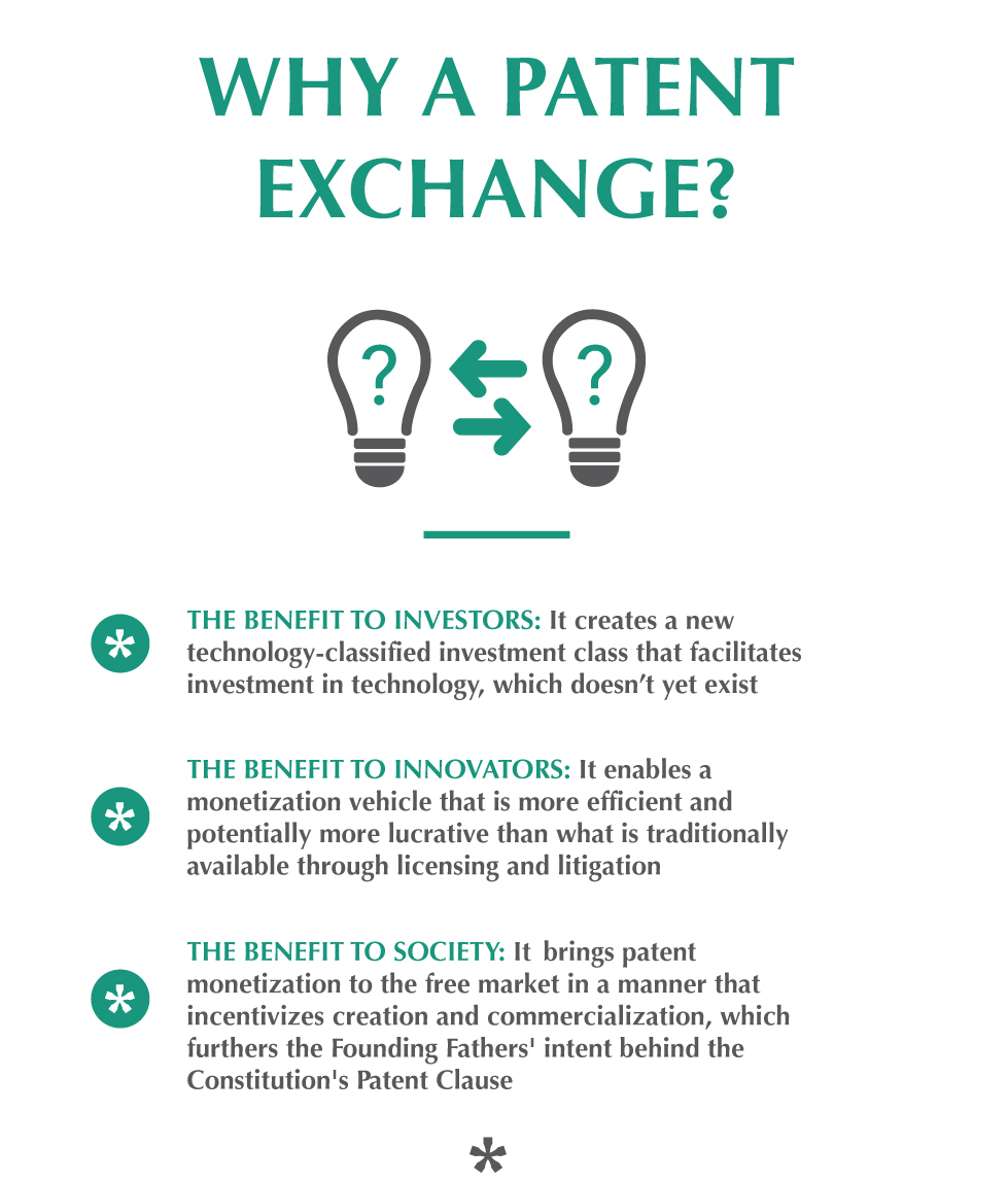 Why-A-Patent-Exchange